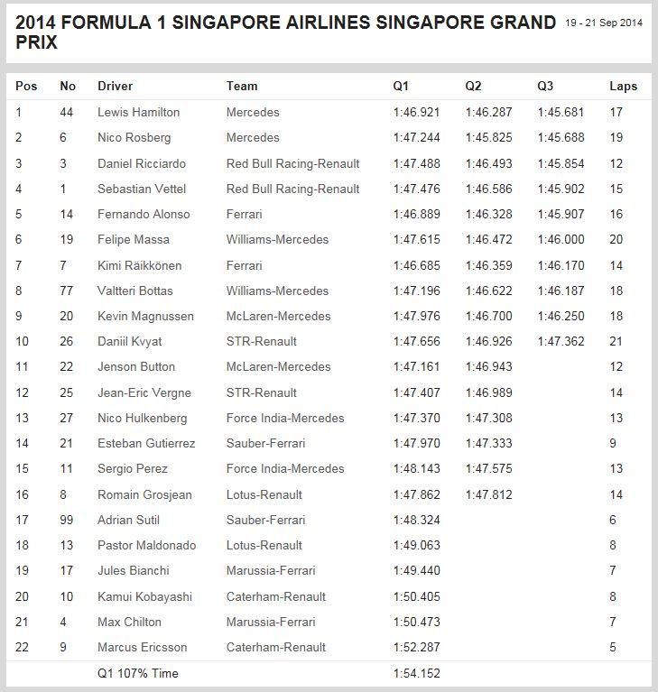 F1Singapore2014_Qualifying.jpg