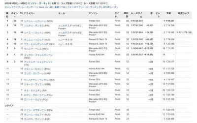 F1_ItarianGP_result.jpg